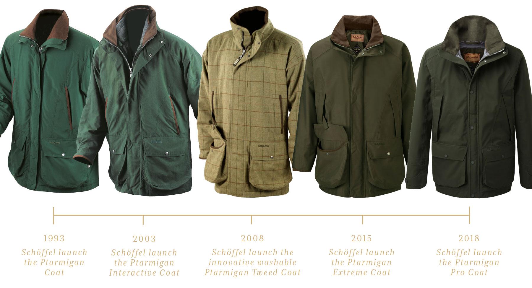 Timeline of Ptarmigan Shooting Coats