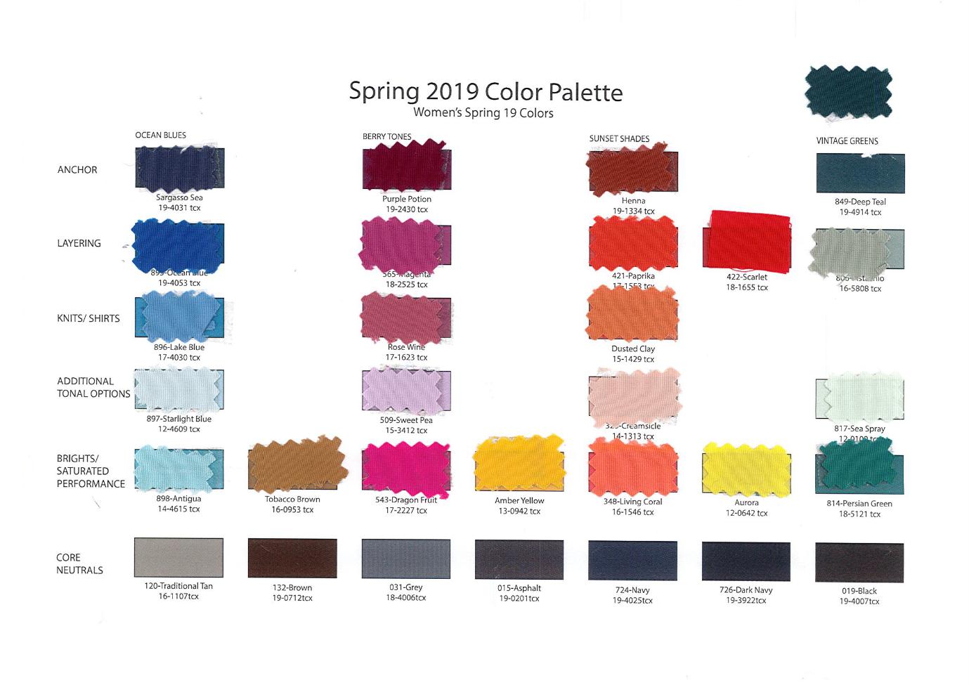 Noble's Spring 2019 Colour Palette